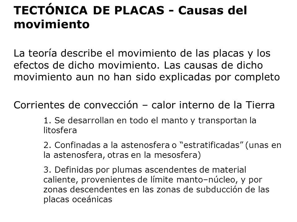 TECTÓNICA DE PLACAS - Causas del movimiento