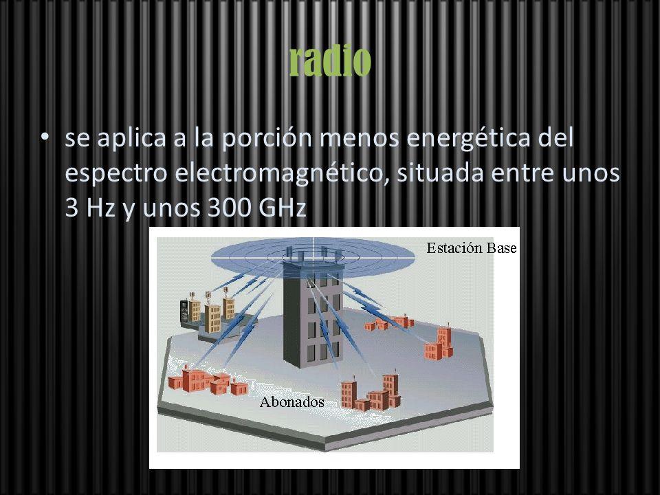 radio se aplica a la porción menos energética del espectro electromagnético, situada entre unos 3 Hz y unos 300 GHz.