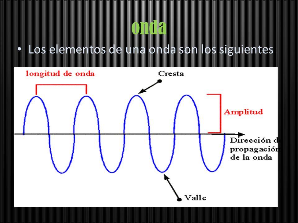 onda Los elementos de una onda son los siguientes:
