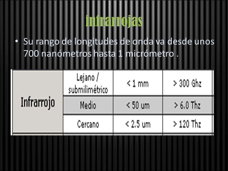 infrarrojas Su rango de longitudes de onda va desde unos 700 nanómetros hasta 1 micrómetro .