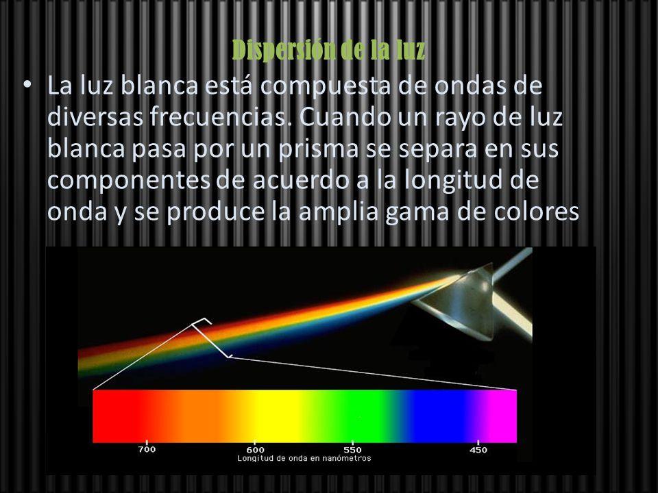 Dispersión de la luz