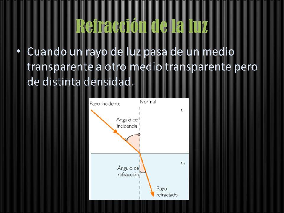 Refracción de la luz Cuando un rayo de luz pasa de un medio transparente a otro medio transparente pero de distinta densidad.