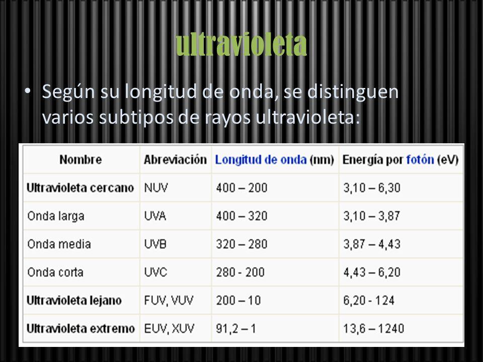 ultravioleta Según su longitud de onda, se distinguen varios subtipos de rayos ultravioleta: