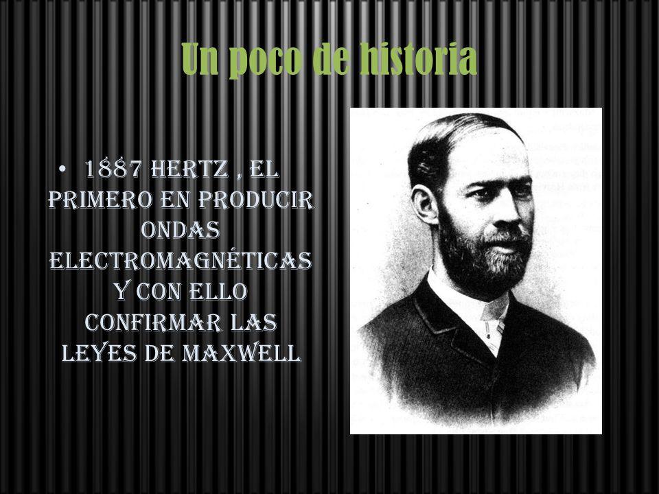Un poco de historia 1887 HERTZ , el primero en producir ondas electromagnéticas y con ello confirmar las leyes de Maxwell.