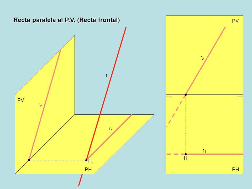 Recta paralela al P.V. (Recta frontal)