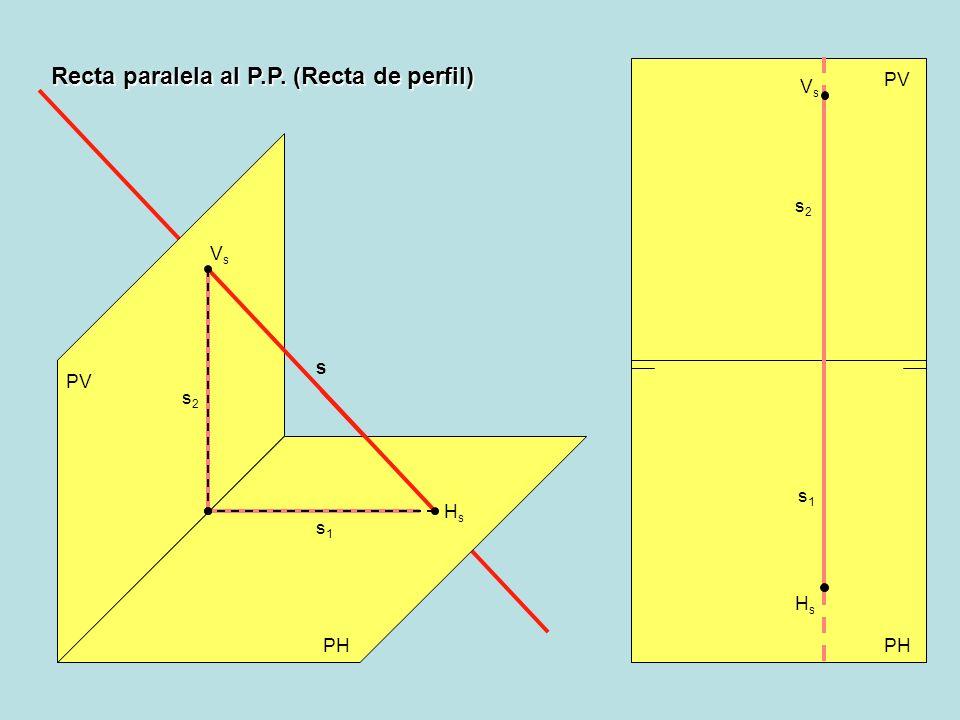 Recta paralela al P.P. (Recta de perfil)