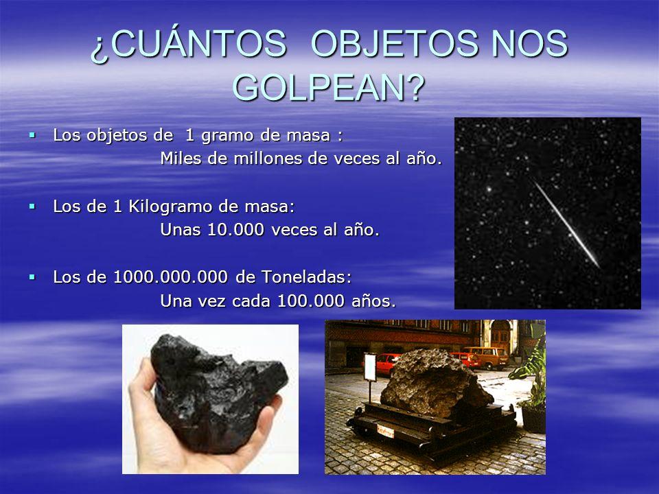 ¿CUÁNTOS OBJETOS NOS GOLPEAN