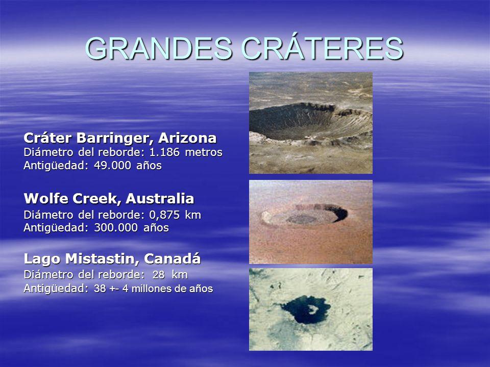 GRANDES CRÁTERES Cráter Barringer, Arizona Diámetro del reborde: 1.186 metros. Antigüedad: 49.000 años.