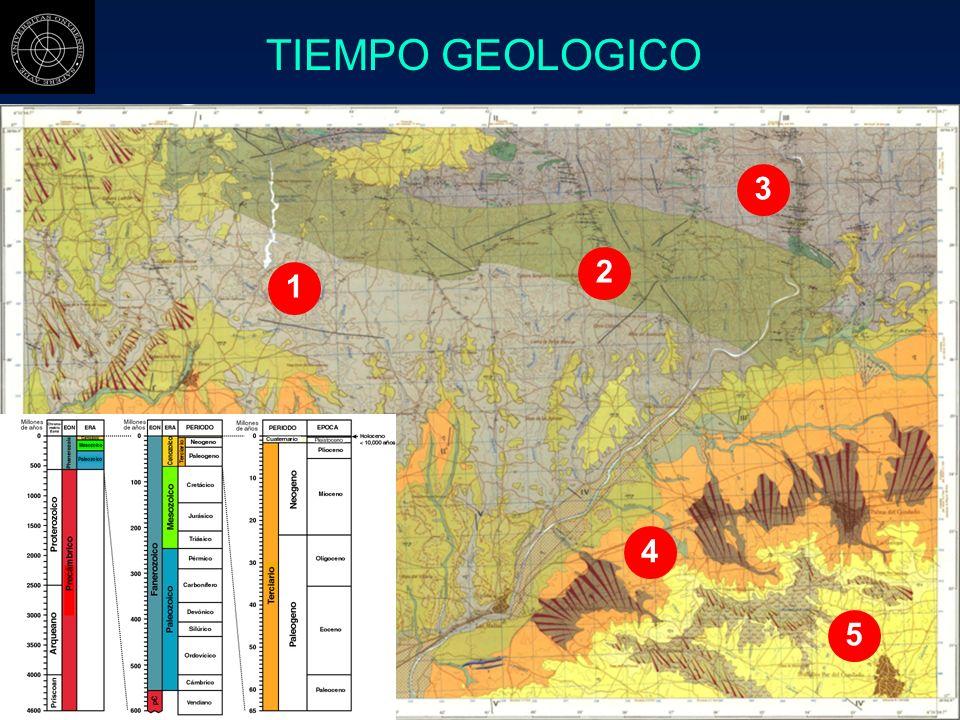 TIEMPO GEOLOGICO 3 2 1 4 5