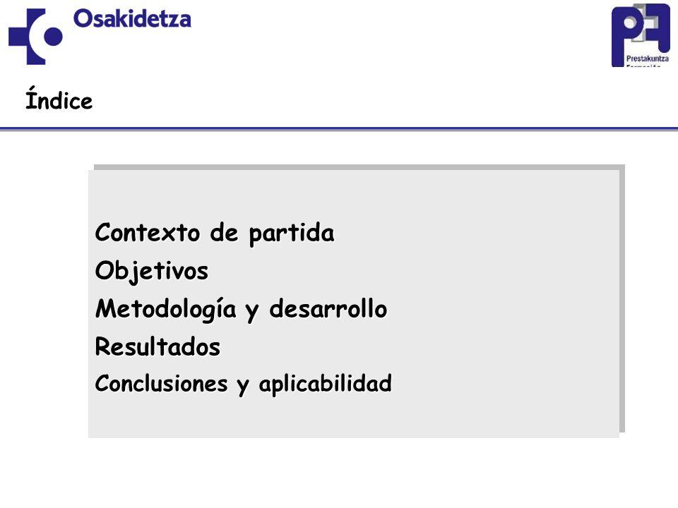 Contexto de partida Objetivos. Metodología y desarrollo. Resultados. Conclusiones y aplicabilidad.