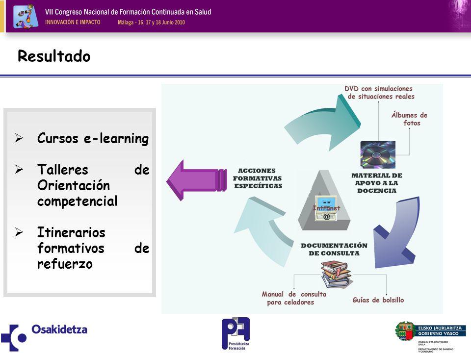 Resultado Cursos e-learning Talleres de Orientación competencial