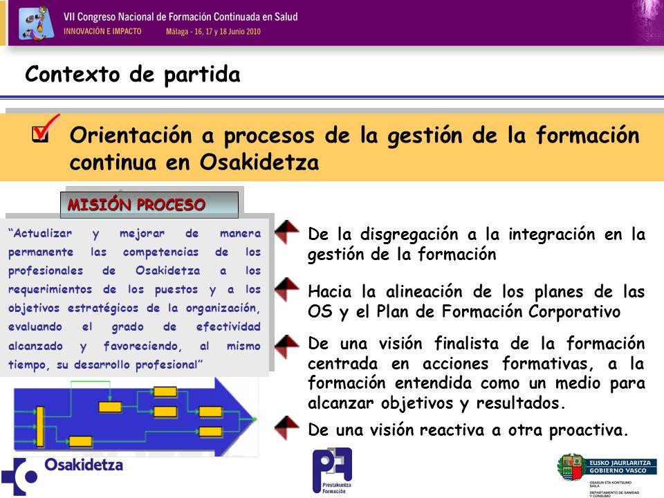 Contexto de partida  Orientación a procesos de la gestión de la formación continua en Osakidetza.