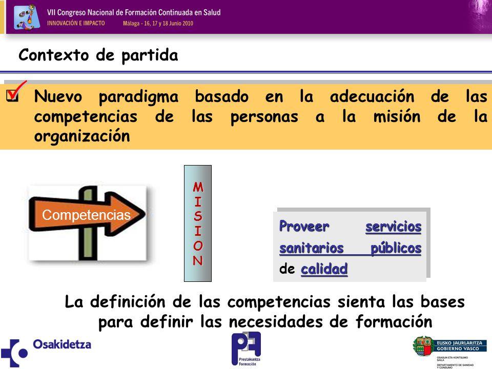 Contexto de partida  Nuevo paradigma basado en la adecuación de las competencias de las personas a la misión de la organización.