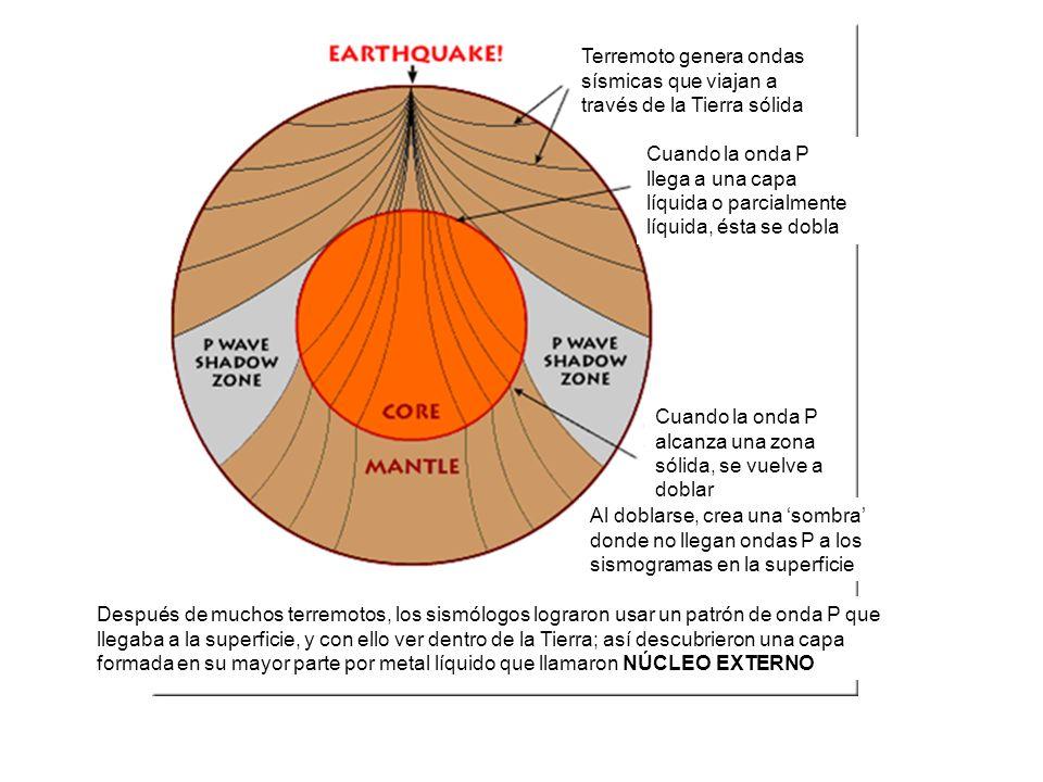 Terremoto genera ondas sísmicas que viajan a través de la Tierra sólida