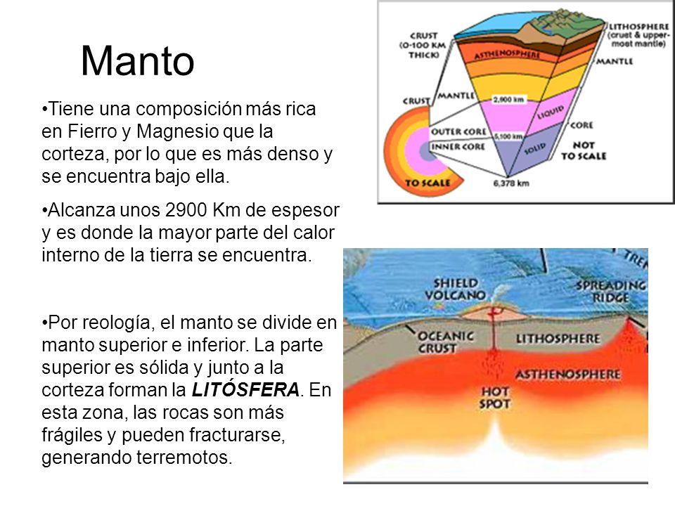 Manto Tiene una composición más rica en Fierro y Magnesio que la corteza, por lo que es más denso y se encuentra bajo ella.
