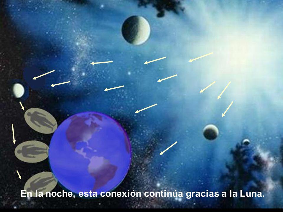 En la noche, esta conexión continúa gracias a la Luna.