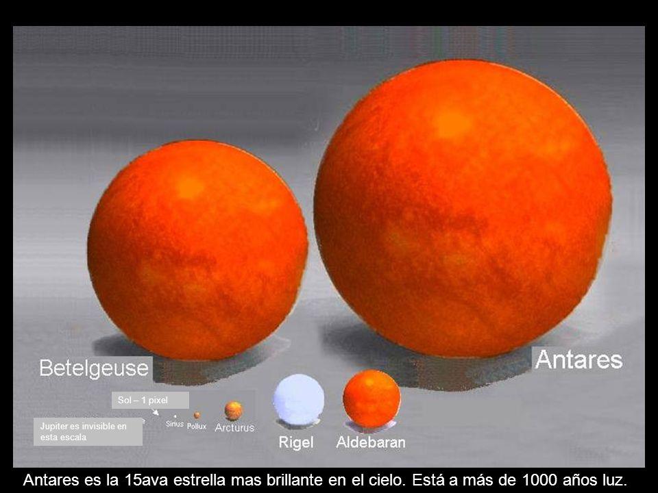 Sol – 1 pixel Jupiter es invisible en esta escala.