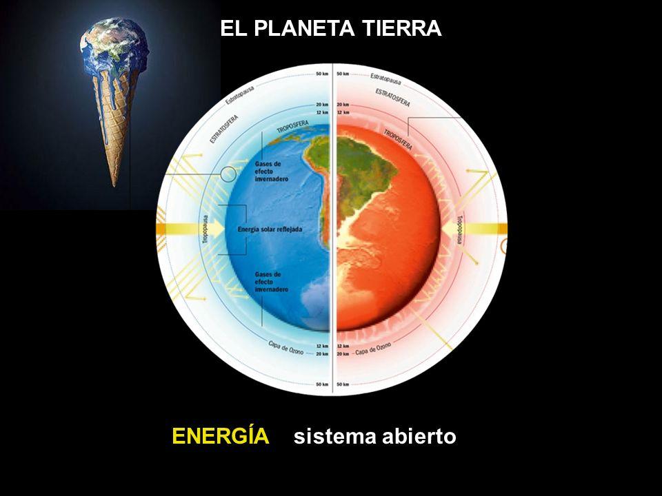 ENERGÍA sistema abierto