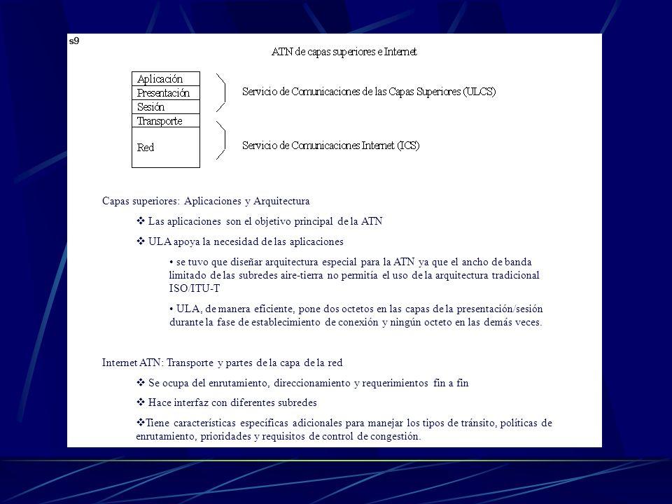 F Capas superiores: Aplicaciones y Arquitectura