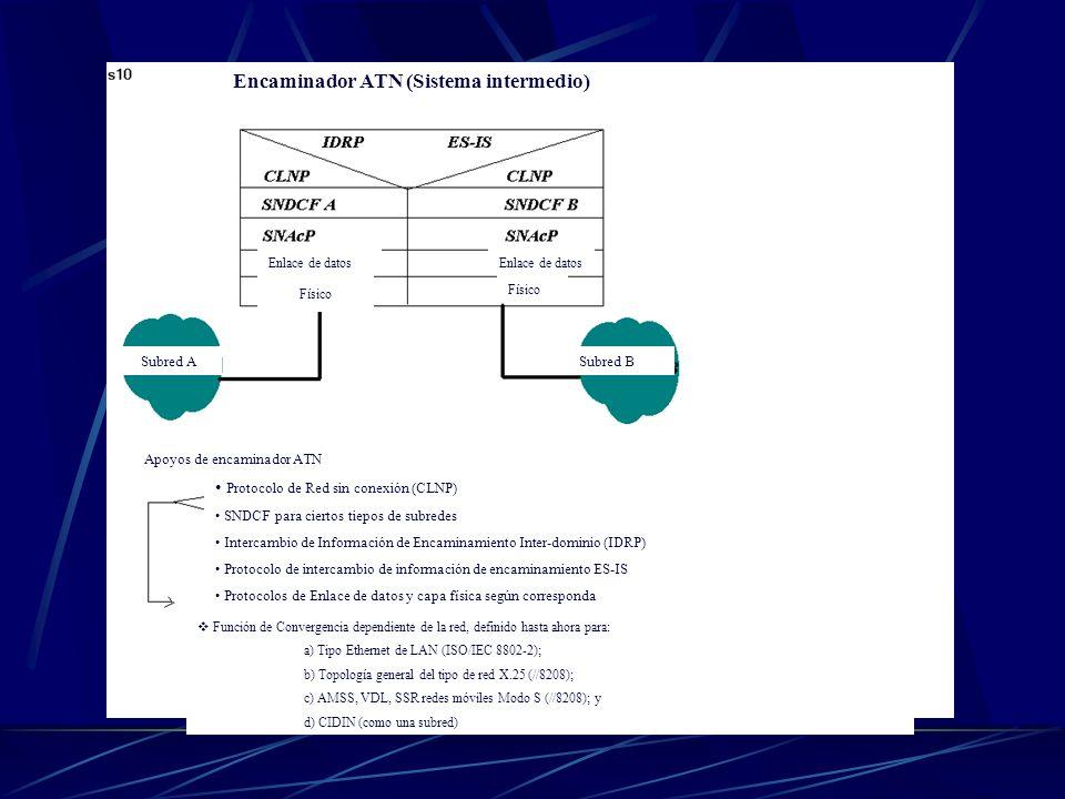 Encaminador ATN (Sistema intermedio)