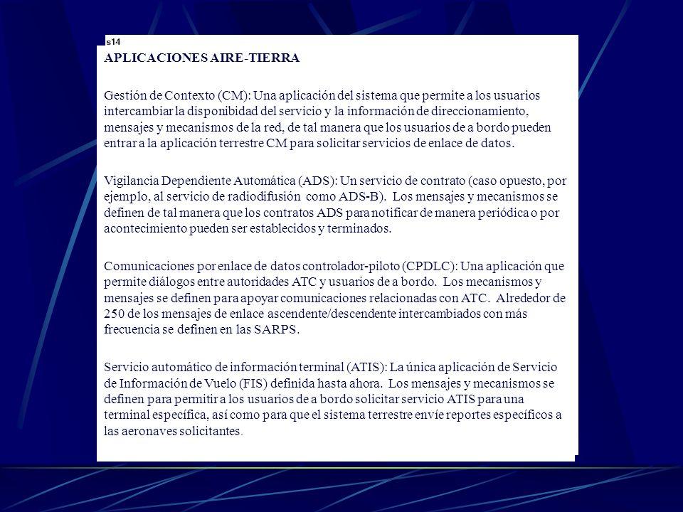 APLICACIONES AIRE-TIERRA