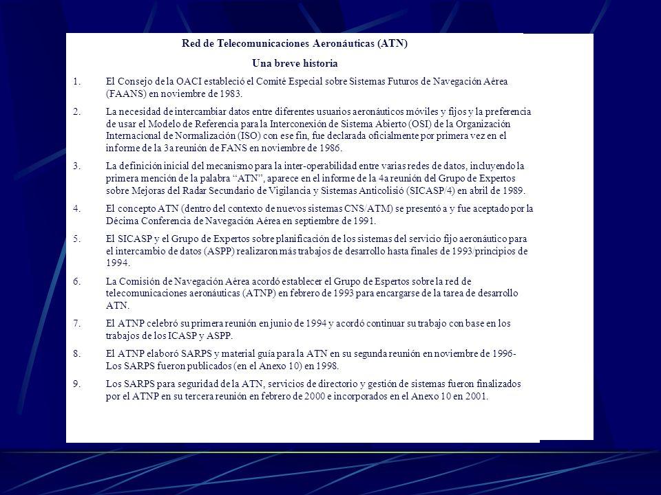 Red de Telecomunicaciones Aeronáuticas (ATN)