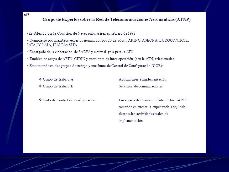 Grupo de Expertos sobre la Red de Telecomunicaciones Aeronáuticas (ATNP)