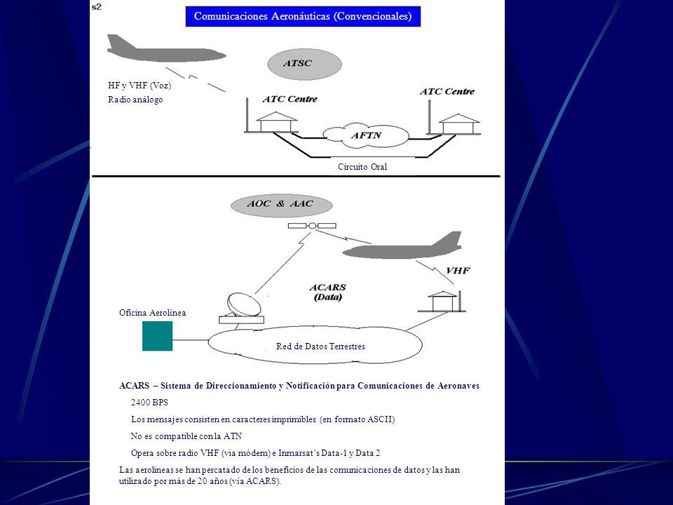 Comunicaciones Aeronáuticas (Convencionales)
