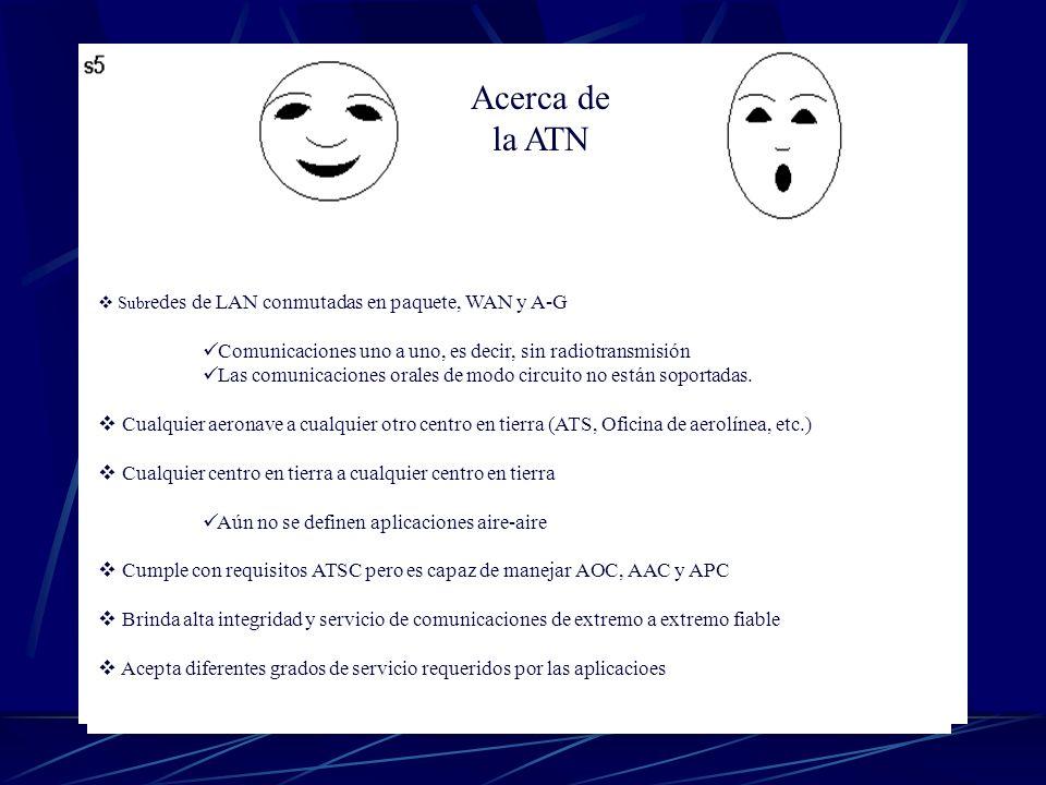 Acerca de la ATN Subredes de LAN conmutadas en paquete, WAN y A-G. Comunicaciones uno a uno, es decir, sin radiotransmisión.