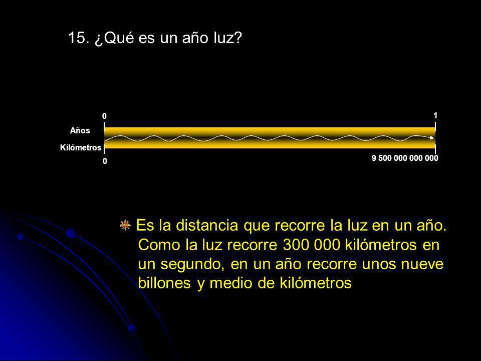 15. ¿Qué es un año luz 1. Años. Kilómetros. 9 500 000 000 000.