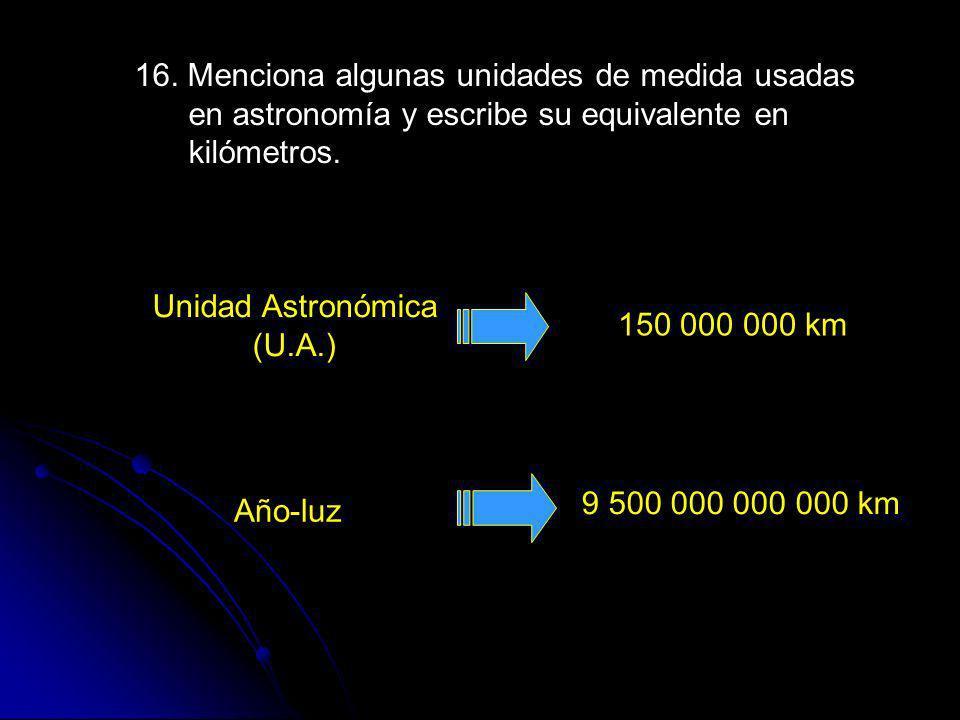 Unidad Astronómica (U.A.)