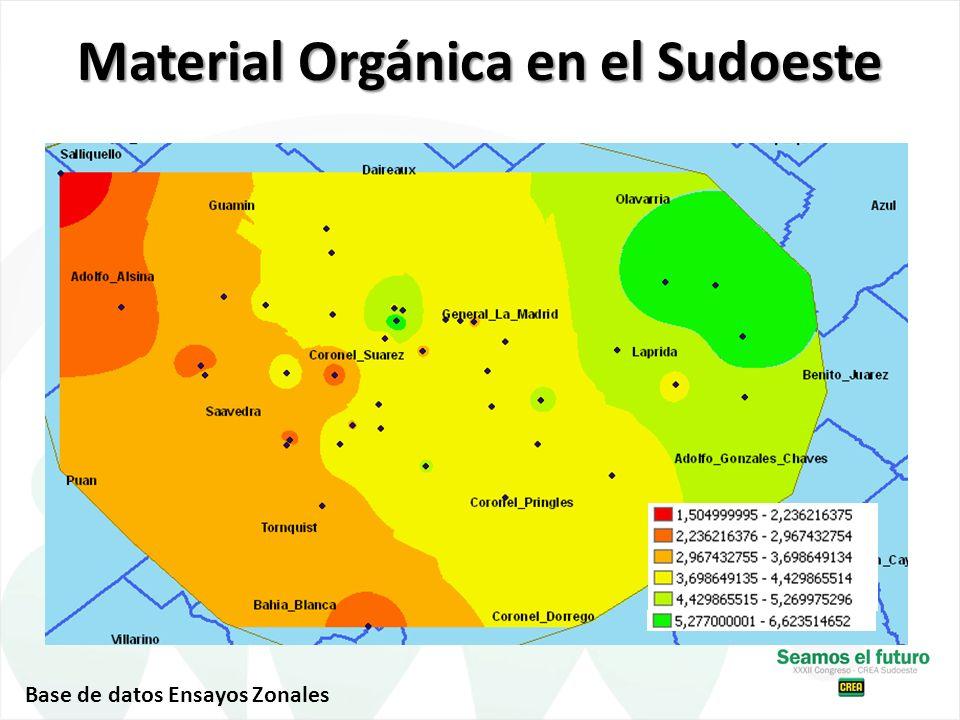 Material Orgánica en el Sudoeste