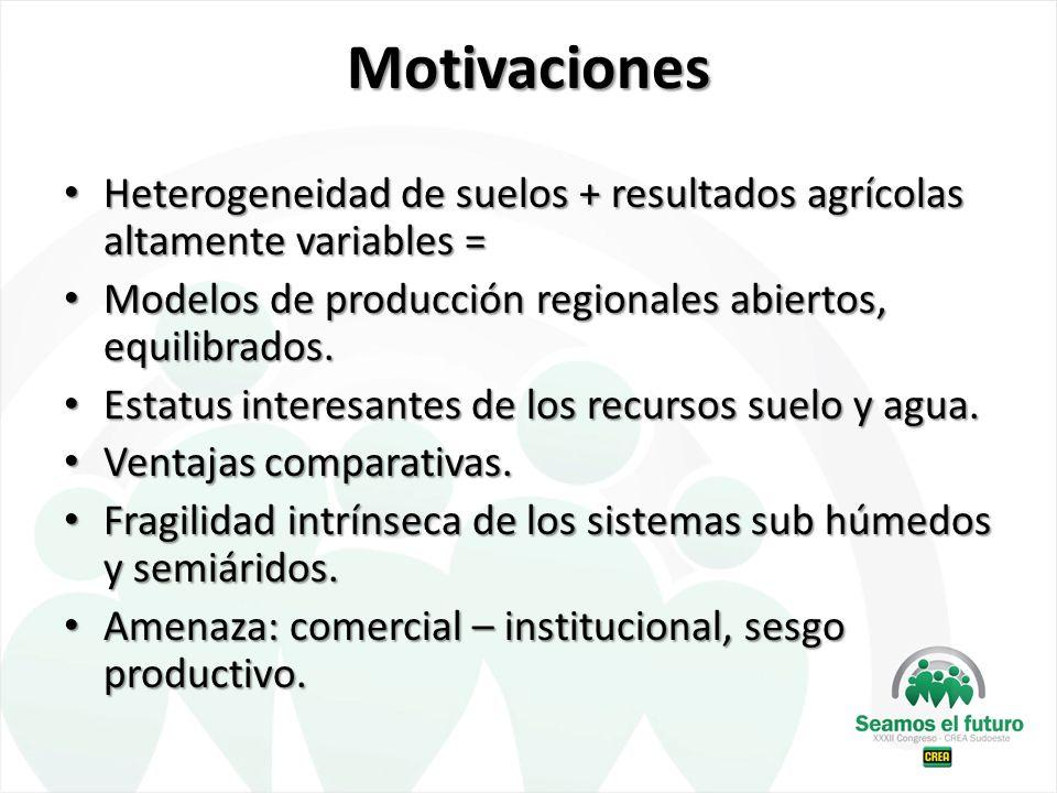 Motivaciones Heterogeneidad de suelos + resultados agrícolas altamente variables = Modelos de producción regionales abiertos, equilibrados.