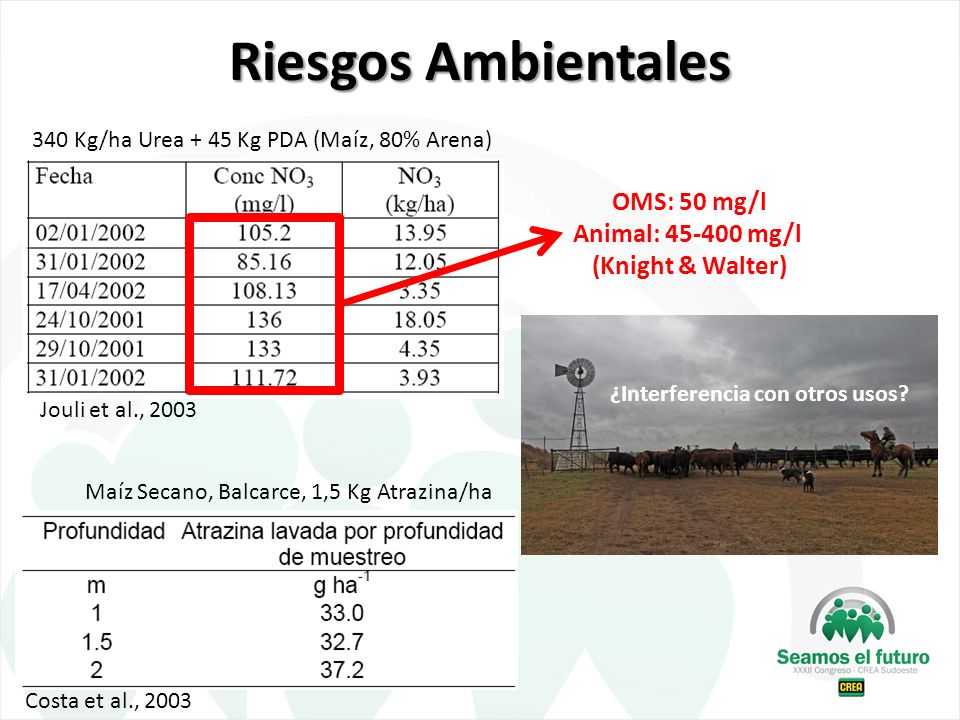 Riesgos Ambientales OMS: 50 mg/l Animal: 45-400 mg/l (Knight & Walter)