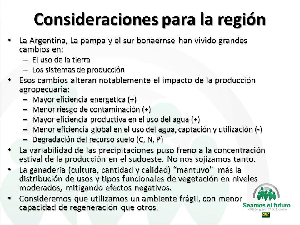 Consideraciones para la región