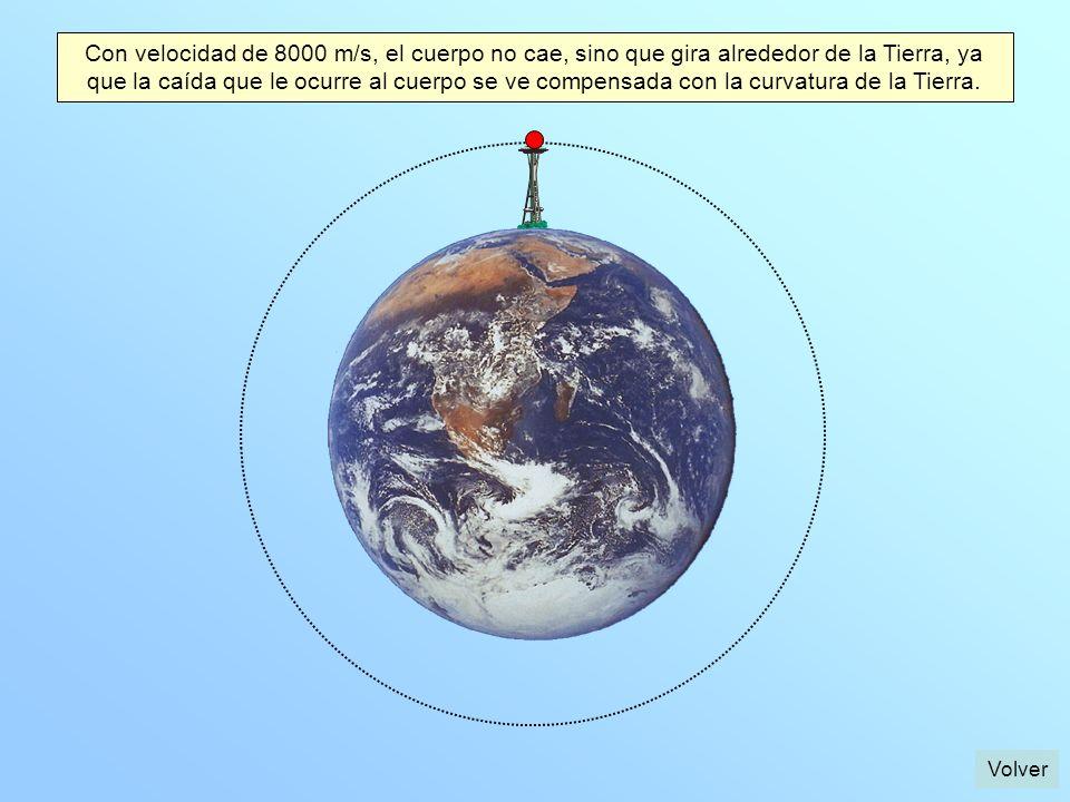 Con velocidad de 8000 m/s, el cuerpo no cae, sino que gira alrededor de la Tierra, ya que la caída que le ocurre al cuerpo se ve compensada con la curvatura de la Tierra.