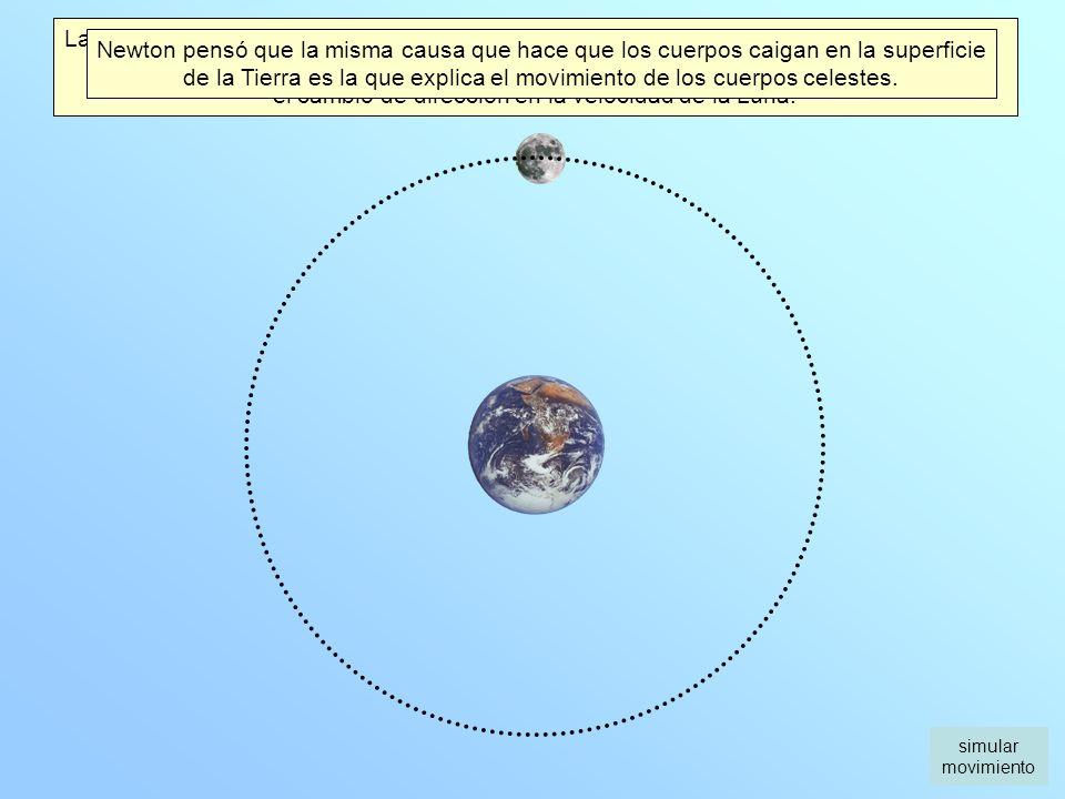 el cambio de dirección en la velocidad de la Luna.