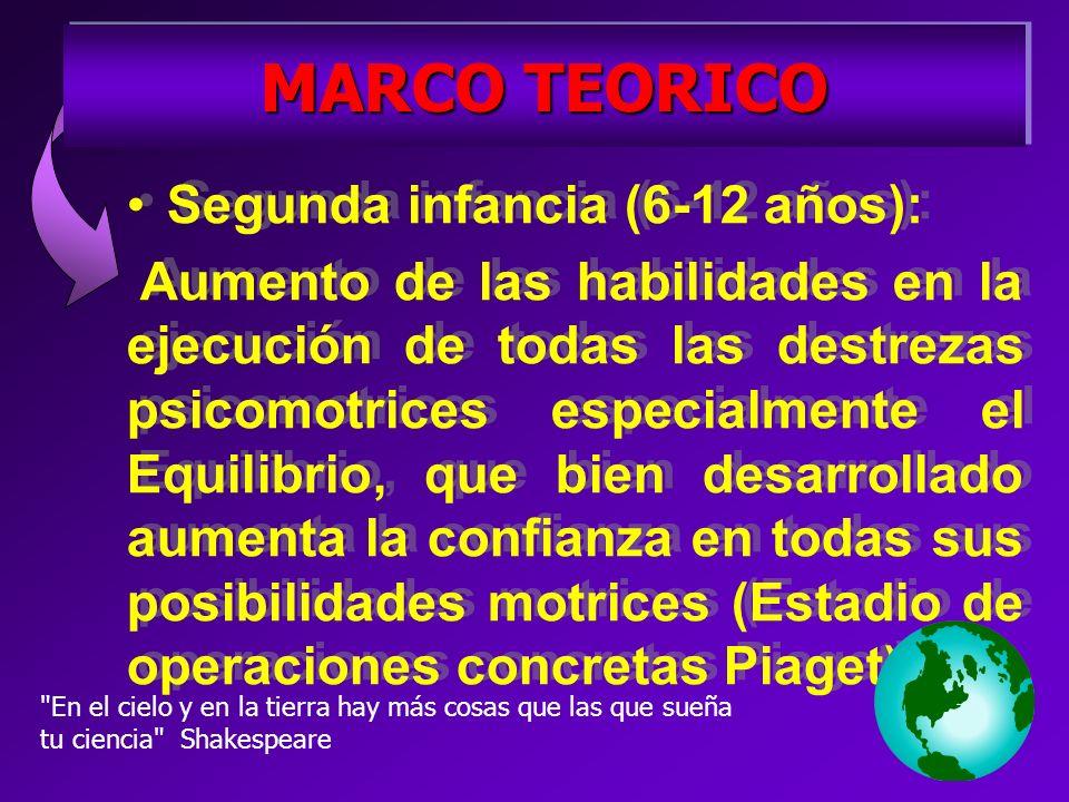 MARCO TEORICO Segunda infancia (6-12 años):