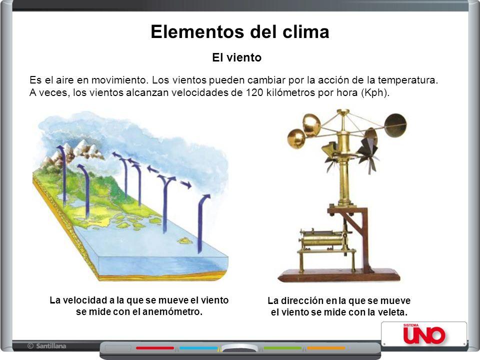 Elementos del clima El viento