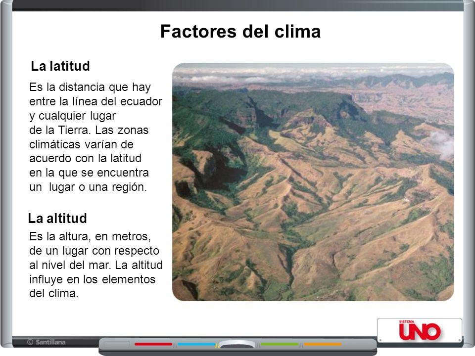 Factores del clima La latitud La altitud