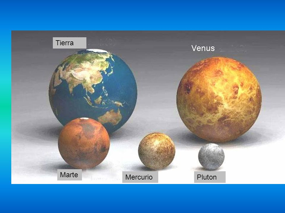 Tierra Marte Mercurio Pluton