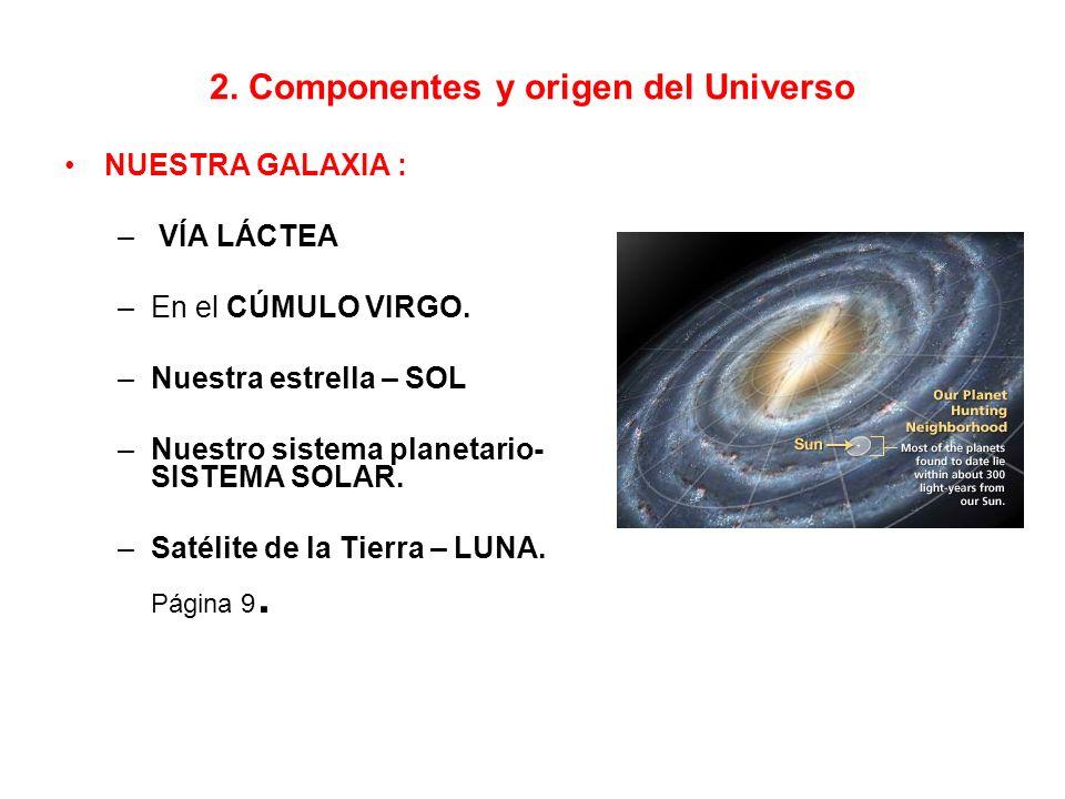 2. Componentes y origen del Universo