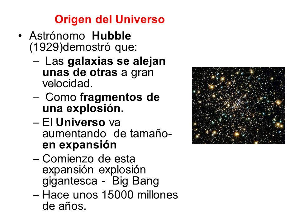 Origen del Universo Astrónomo Hubble (1929)demostró que: Las galaxias se alejan unas de otras a gran velocidad.