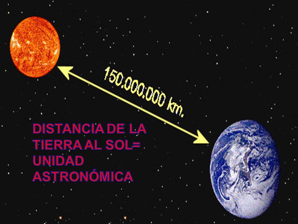 DISTANCIA DE LA TIERRA AL SOL= UNIDAD ASTRONÓMICA