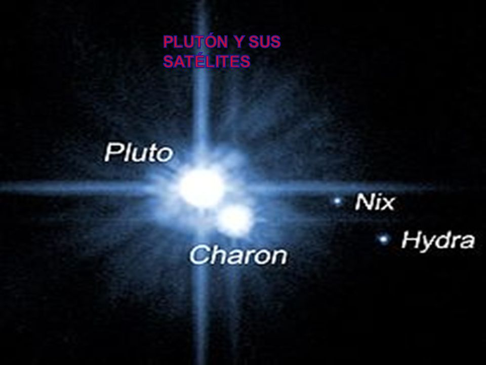 PLUTÓN Y SUS SATÉLITES