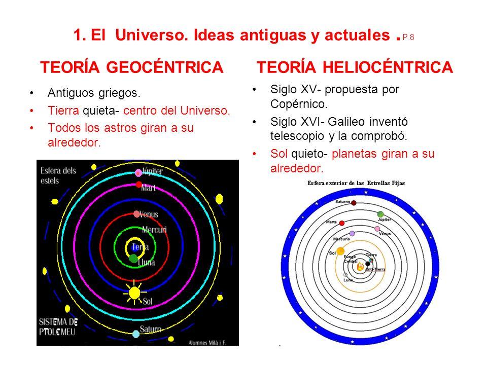 1. El Universo. Ideas antiguas y actuales .P.8