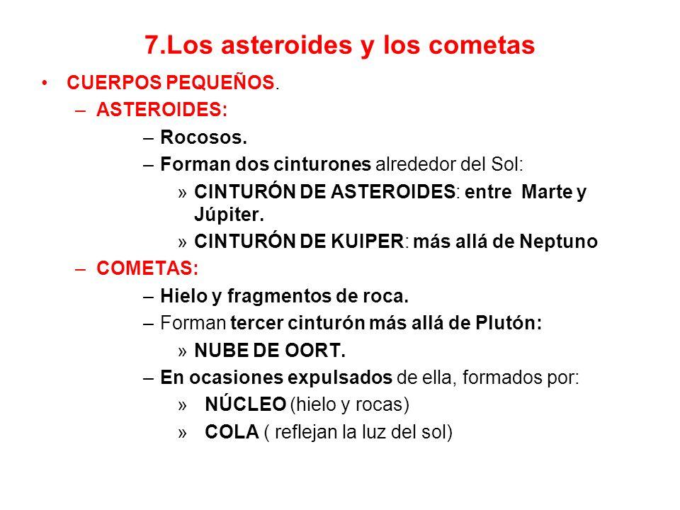 7.Los asteroides y los cometas