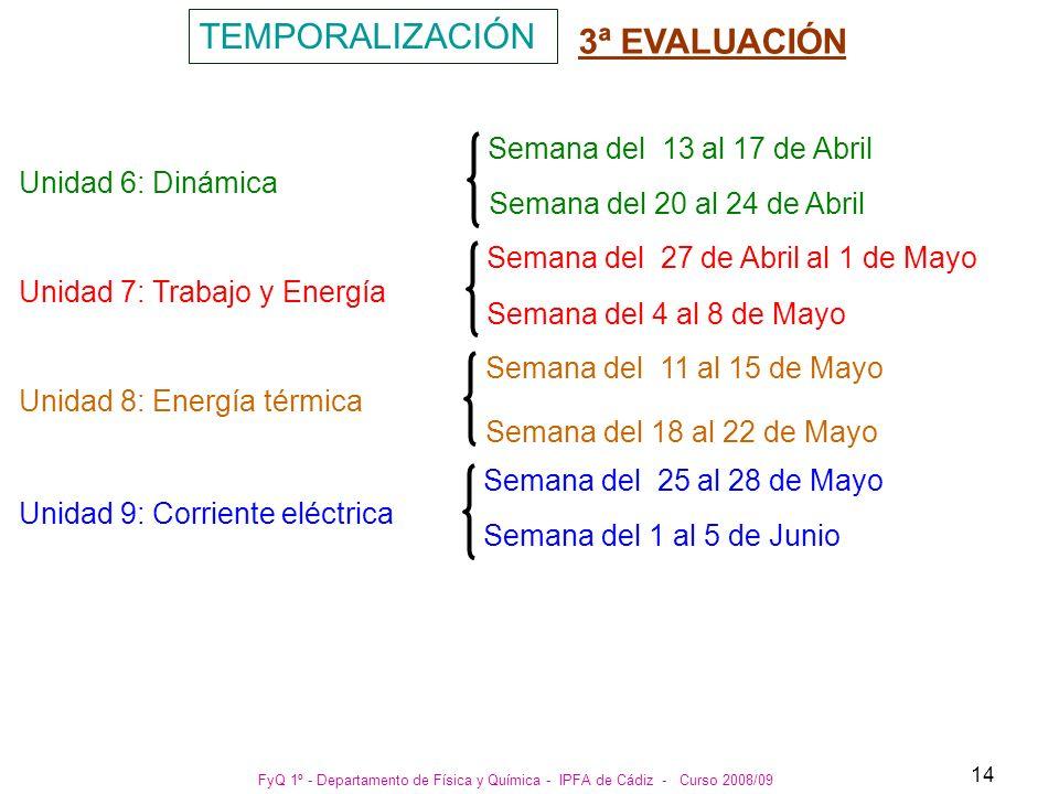 TEMPORALIZACIÓN 3ª EVALUACIÓN Semana del 13 al 17 de Abril