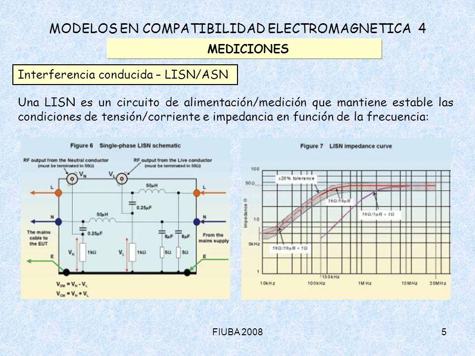 MODELOS EN COMPATIBILIDAD ELECTROMAGNETICA 4