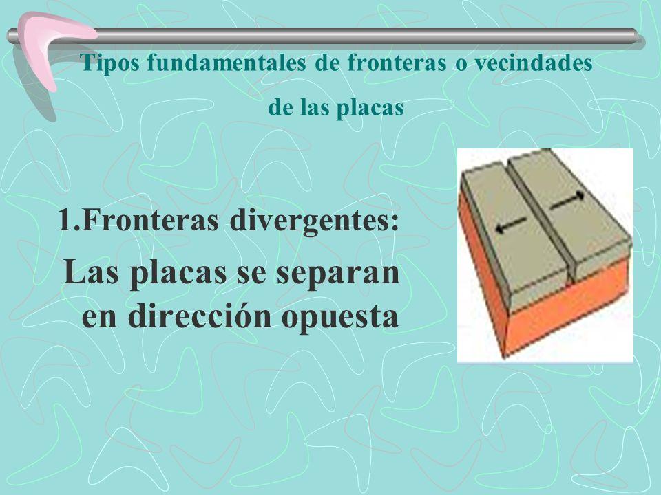 Tipos fundamentales de fronteras o vecindades de las placas